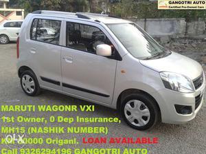 Maruti Suzuki Wagon R 1.0 Vxi (make Year ) (petrol)