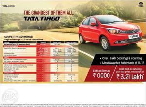 Tata Others petrol 1 Kms  year